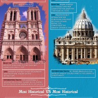 Monuments of Paris and Rome