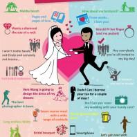 Bride vs. Groom: wedding planning