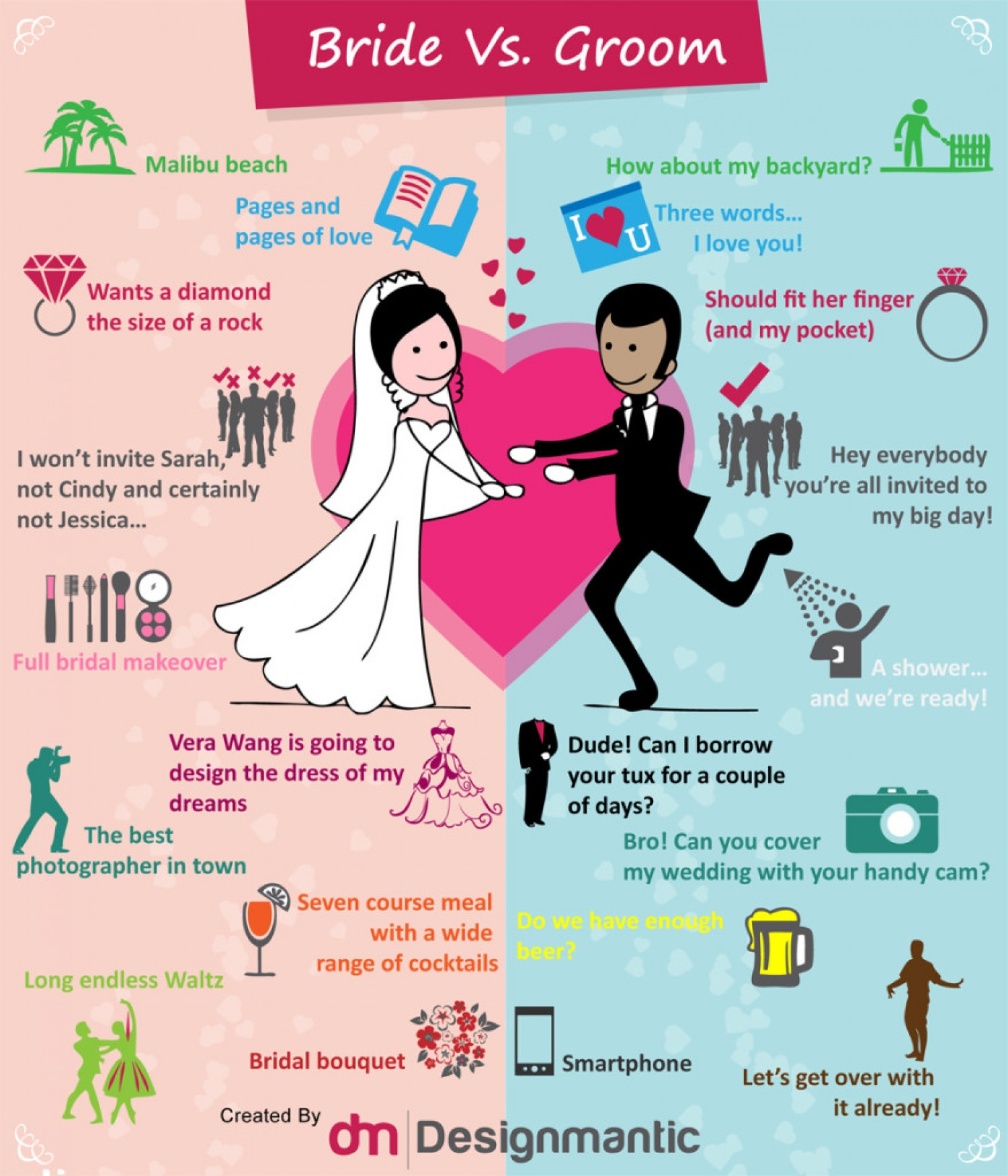Bride vs. Groom: wedding planning