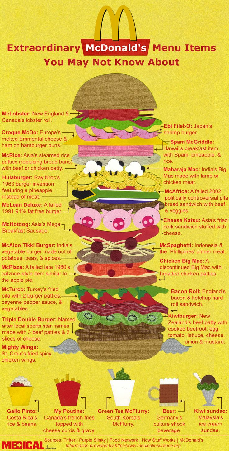 Odd McDonald's menu items from around the world