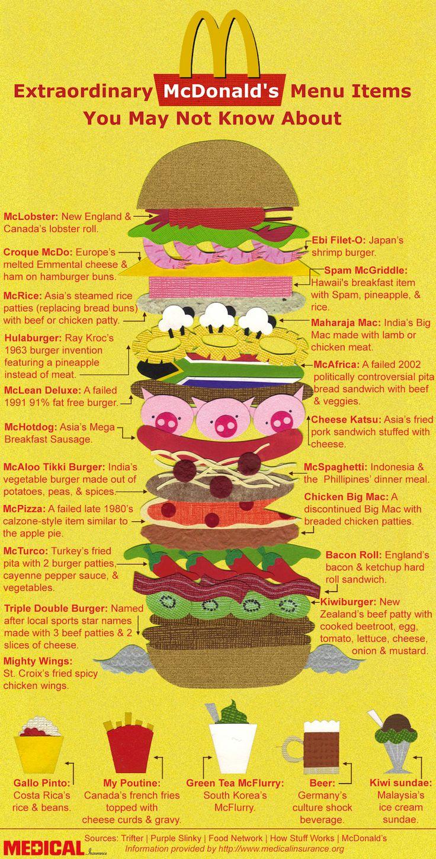 Odd McDonald's menu items from around the world