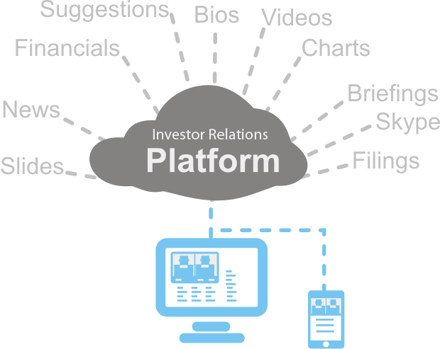 Investor Relations Platform
